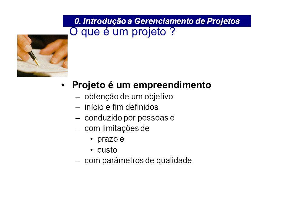 O que é um projeto ? Projeto é um empreendimento –obtenção de um objetivo –início e fim definidos –conduzido por pessoas e –com limitações de prazo e