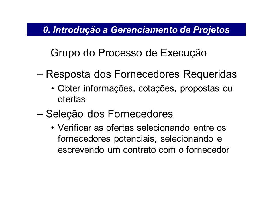 Grupo do Processo de Execução –Resposta dos Fornecedores Requeridas Obter informações, cotações, propostas ou ofertas –Seleção dos Fornecedores Verifi