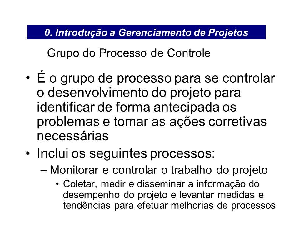 Grupo do Processo de Controle É o grupo de processo para se controlar o desenvolvimento do projeto para identificar de forma antecipada os problemas e