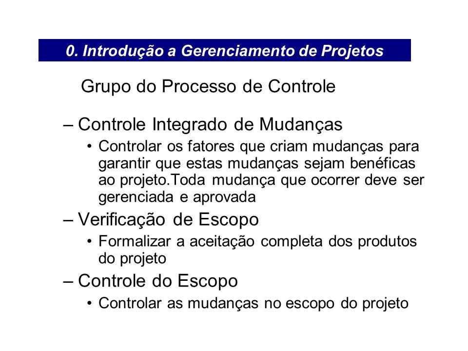 Grupo do Processo de Controle –Controle Integrado de Mudanças Controlar os fatores que criam mudanças para garantir que estas mudanças sejam benéficas