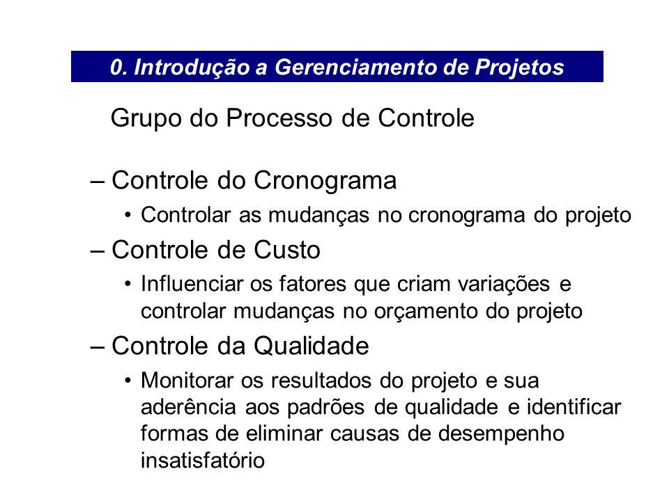 Grupo do Processo de Controle –Controle do Cronograma Controlar as mudanças no cronograma do projeto –Controle de Custo Influenciar os fatores que cri