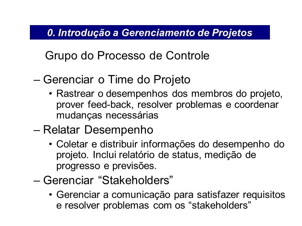 Grupo do Processo de Controle –Gerenciar o Time do Projeto Rastrear o desempenhos dos membros do projeto, prover feed-back, resolver problemas e coord
