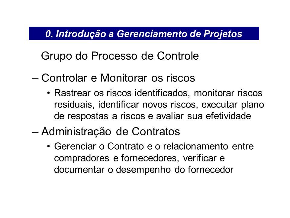 Grupo do Processo de Controle –Controlar e Monitorar os riscos Rastrear os riscos identificados, monitorar riscos residuais, identificar novos riscos,