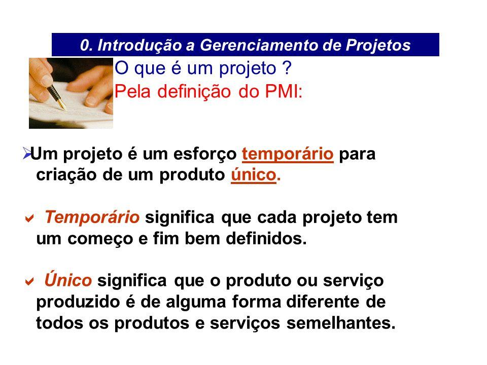 0. Introdução a Gerenciamento de Projetos Características das Fases do Projeto