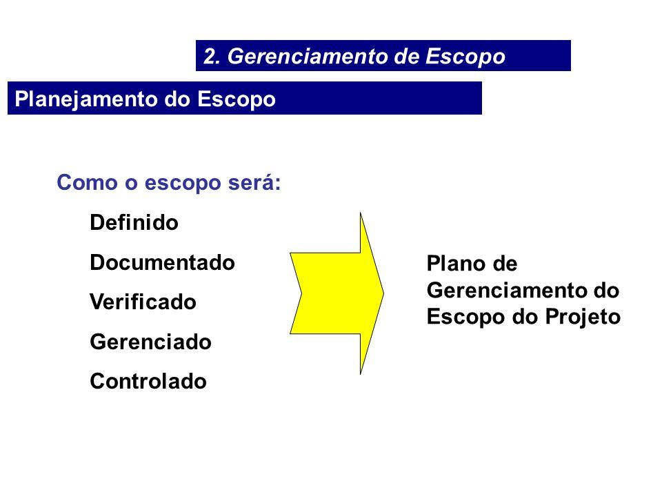 Planejamento do Escopo Como o escopo será: Definido Documentado Verificado Gerenciado Controlado Plano de Gerenciamento do Escopo do Projeto 2. Gerenc