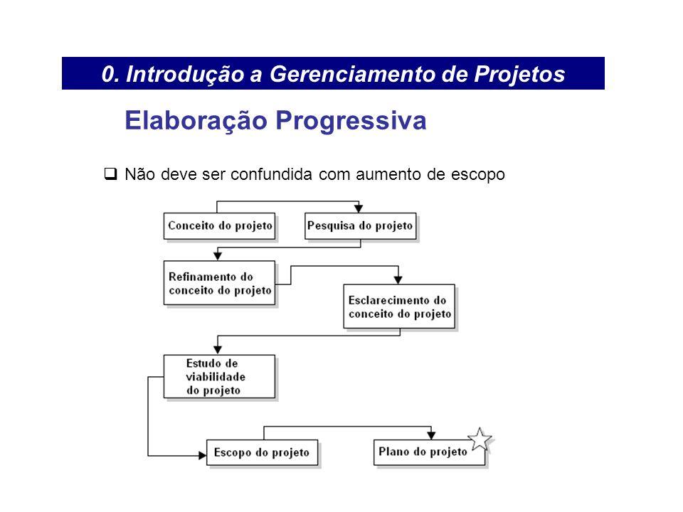0. Introdução a Gerenciamento de Projetos Elaboração Progressiva Não deve ser confundida com aumento de escopo