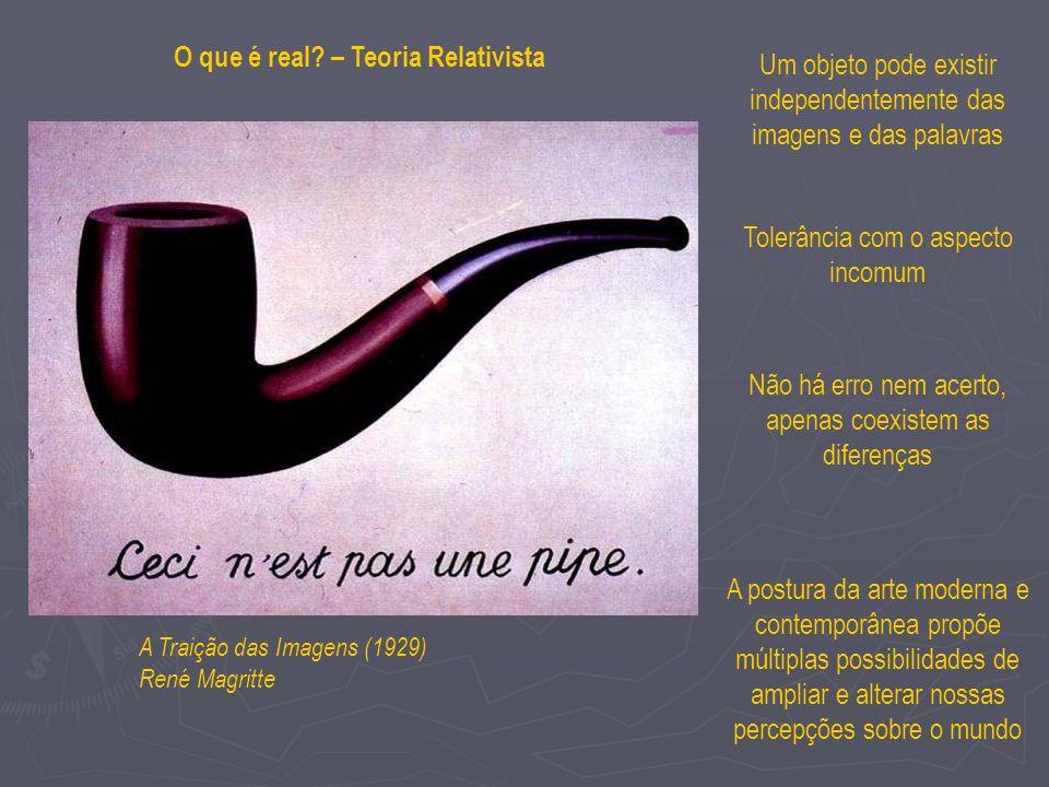 O que é real? – Teoria Relativista A Traição das Imagens (1929) René Magritte Um objeto pode existir independentemente das imagens e das palavras Tole