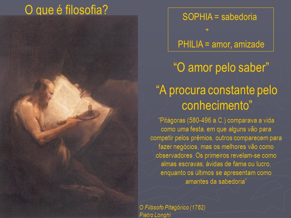 O que é filosofia? PHILIA = amor, amizade SOPHIA = sabedoria O amor pelo saber A procura constante pelo conhecimento + O Filósofo Pitagórico (1762) Pi