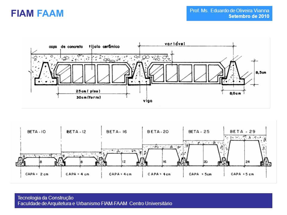 Tecnologia da Construção Faculdade de Arquitetura e Urbanismo FIAM-FAAM Centro Universitário Prof.