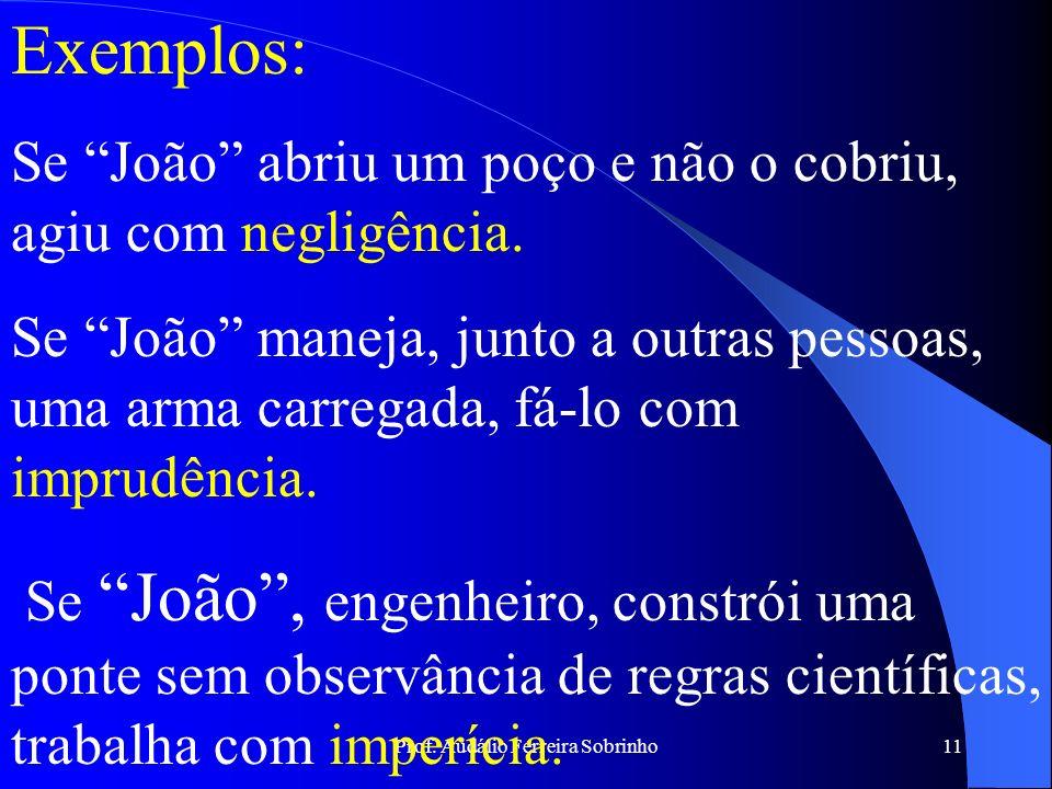 Prof. Audálio Ferreira Sobrinho10 A CULPA SE MANIFESTA POR MEIO DA: o Imperícia o Imprudência o Negligência