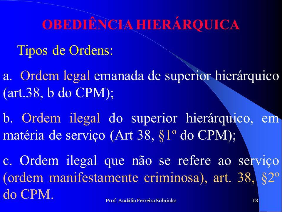 Prof. Audálio Ferreira Sobrinho17 CONCLUSÃO PARCIAL: O CRIME DE HOMICÍDIO QUE ERA COMUM, TRANSFORMOU-SE EM CRIME MILITAR (IMPROPIAMENTE, MAS MILITAR).