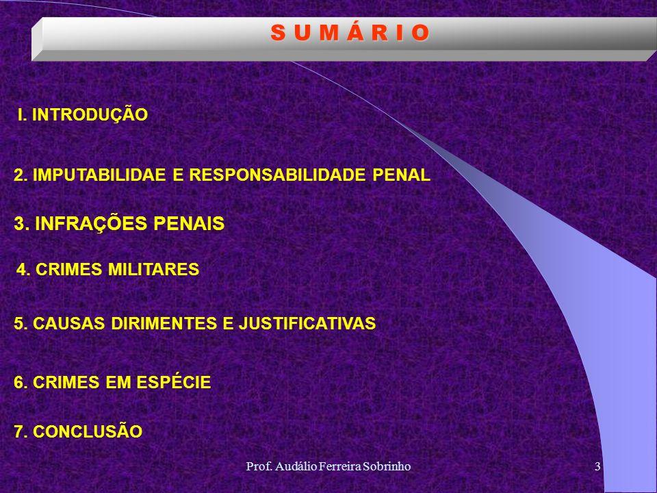 Prof. Audálio Ferreira Sobrinho2 O B J E T I V O REVISAR CONCEITOS, IMPORTANTES, PERTINENTES AO DPM.