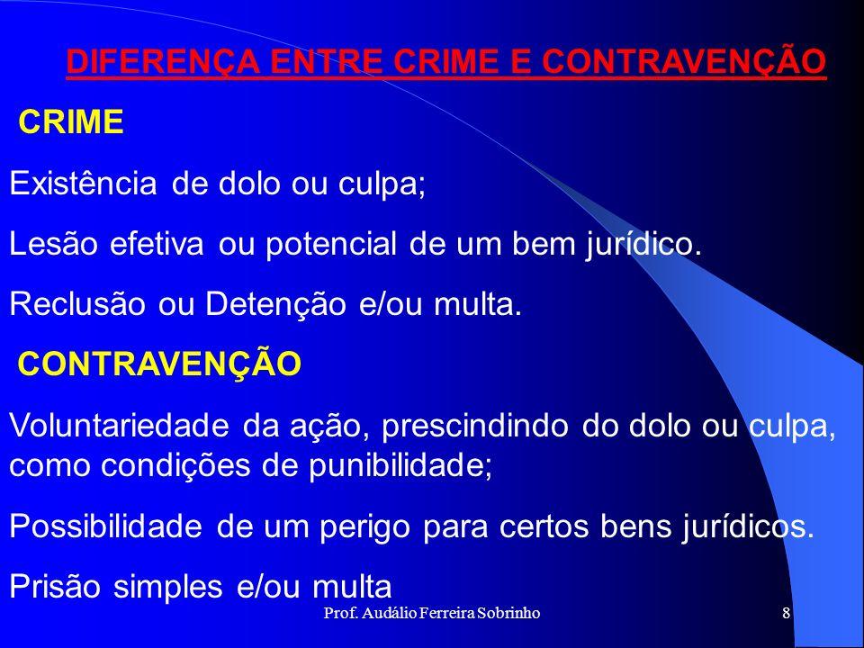 Prof. Audálio Ferreira Sobrinho7 INFRAÇÕES PENAIS CRIME : é a violação, moralmente imputável, de um princípio tutelado pela lei penal. CONTRAVENÇÃO :