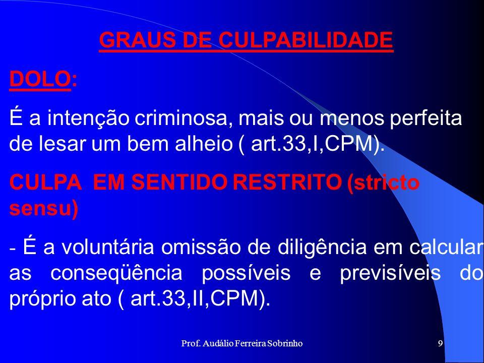 Prof. Audálio Ferreira Sobrinho8 DIFERENÇA ENTRE CRIME E CONTRAVENÇÃO CRIME Existência de dolo ou culpa; Lesão efetiva ou potencial de um bem jurídico