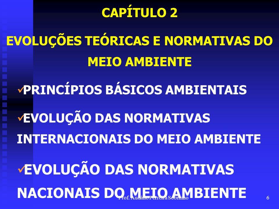 Prof. Audálio Ferreira Sobrinho5 CAPÍTULO 1 DIREITOS HUMANOS E MEIO AMBIENTE HISTÓRICO DOS DIREITOS HUMANOS DIREITO FUNDAMENTAL AO MEIO AMBIENTE ECOLO