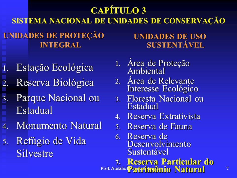 Prof. Audálio Ferreira Sobrinho6 CAPÍTULO 2 EVOLUÇÕES TEÓRICAS E NORMATIVAS DO MEIO AMBIENTE PRINCÍPIOS BÁSICOS AMBIENTAIS EVOLUÇÃO DAS NORMATIVAS INT