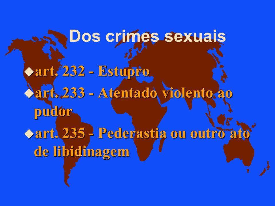 VIOLAÇÃO DE DOMICÍLIO art 226 do CPM e art 5º,XI da CF/88 u VIOLAÇÃO DE CORRESPONDÊNCIA u art 227 do CPM e art 5º,XII da CF/88