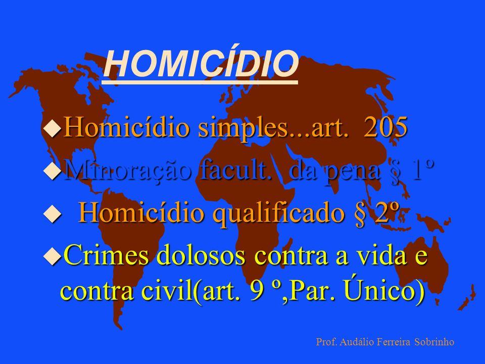Dos crimes contra a pessoa Do art.205 ao 239 Prof. Audálio Ferreira Sobrinho