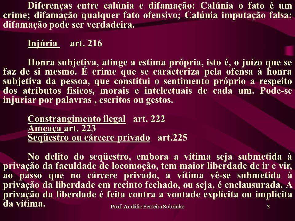 Prof. Audálio Ferreira Sobrinho3 Diferenças entre calúnia e difamação: Calúnia o fato é um crime; difamação qualquer fato ofensivo; Calúnia imputação