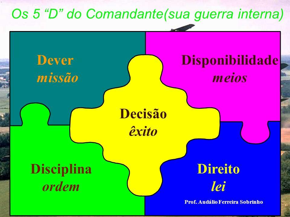 : 7. Princípios do Cmt: u NECESSIDADE (uso da força justificado); u DISTINÇÃO(combatentes); u LIMITAÇÃO(meios); u NÃO DISSIMULAÇÃO; u PROPORCIONALIDAD