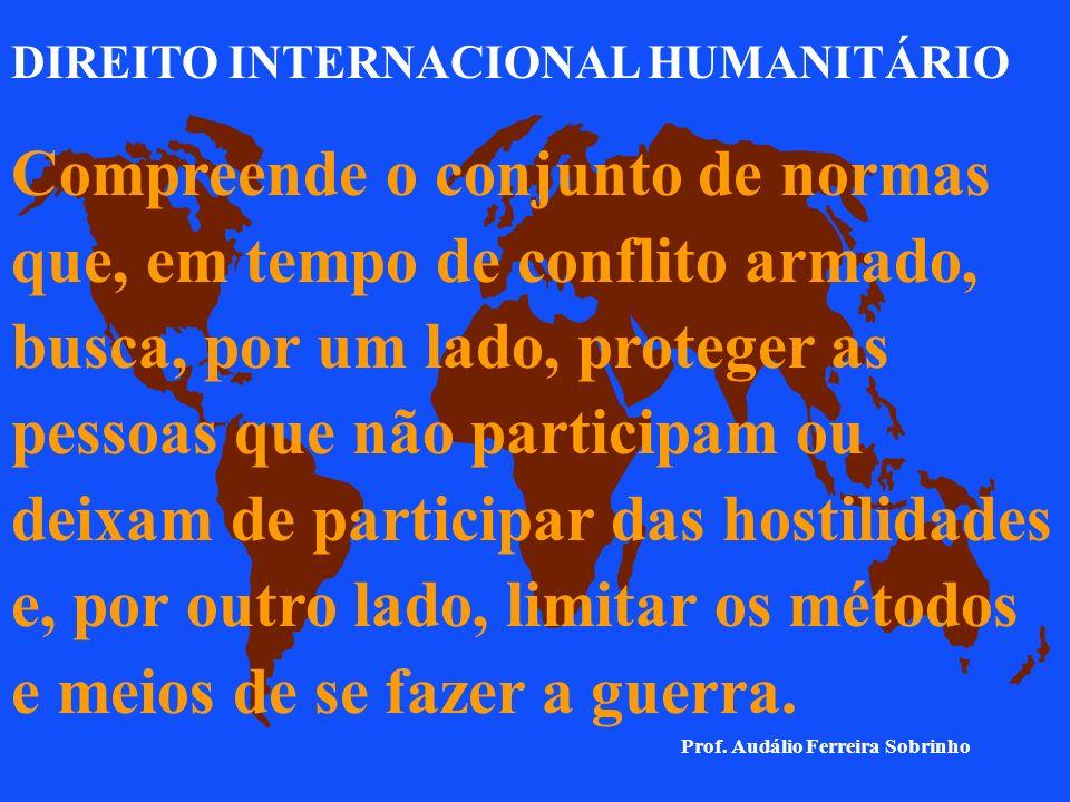 FINACEIRO (Tributário) SUBJETIVO DIREITO POSITIVONATURALDOUTRINÁRIO OBJETIVO NÃO ESCRITO (consuetudinário) ESCRITO INTERNACIONAL NACIONAL PÚBLICO PRIV