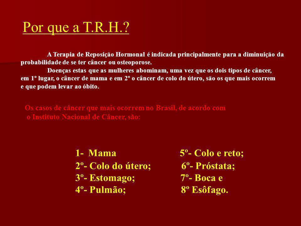 Por que a T.R.H.? A Terapia de Reposição Hormonal é indicada principalmente para a diminuição da probabilidade de se ter câncer ou osteoporose. Doença