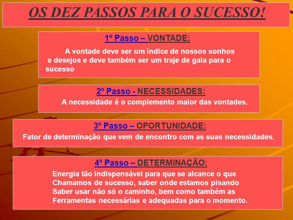 OS DEZ PASSOS PARA O SUCESSO! A vontade deve ser um índice de nossos sonhos e desejos e deve também ser um traje de gala para o sucesso 1º Passo – VON