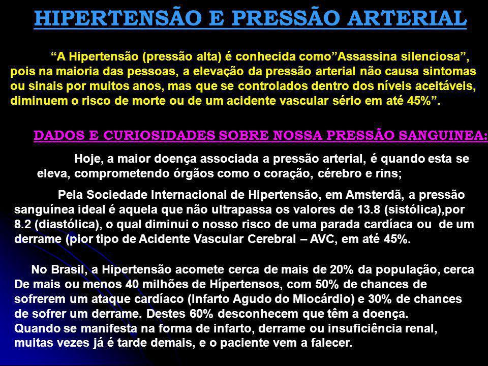 HIPERTENSÃO E PRESSÃO ARTERIAL A Hipertensão (pressão alta) é conhecida comoAssassina silenciosa, pois na maioria das pessoas, a elevação da pressão a