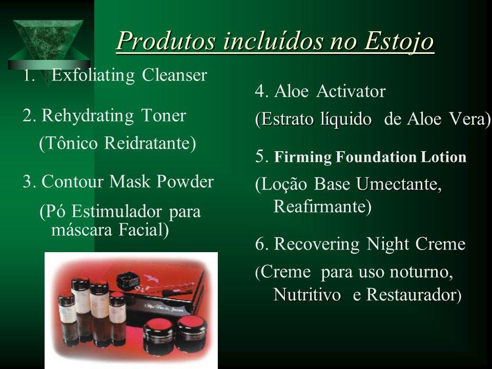 Produtos incluídos no Estojo 1. Exfoliating Cleanser 2. Rehydrating Toner (Tônico Reidratante) 3. Contour Mask Powder (Pó Estimulador para máscara Fac