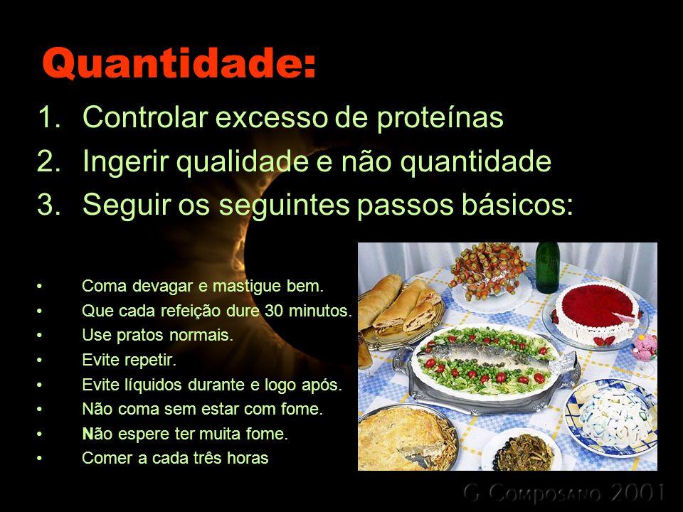 Quantidade: 1.Controlar excesso de proteínas 2.Ingerir qualidade e não quantidade 3.Seguir os seguintes passos básicos: Coma devagar e mastigue bem. Q
