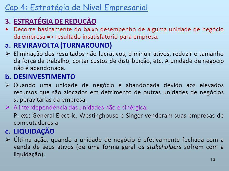 13 Cap 4: Estratégia de Nível Empresarial 3.ESTRATÉGIA DE REDUÇÃO Decorre basicamente do baixo desempenho de alguma unidade de negócio da empresa => r
