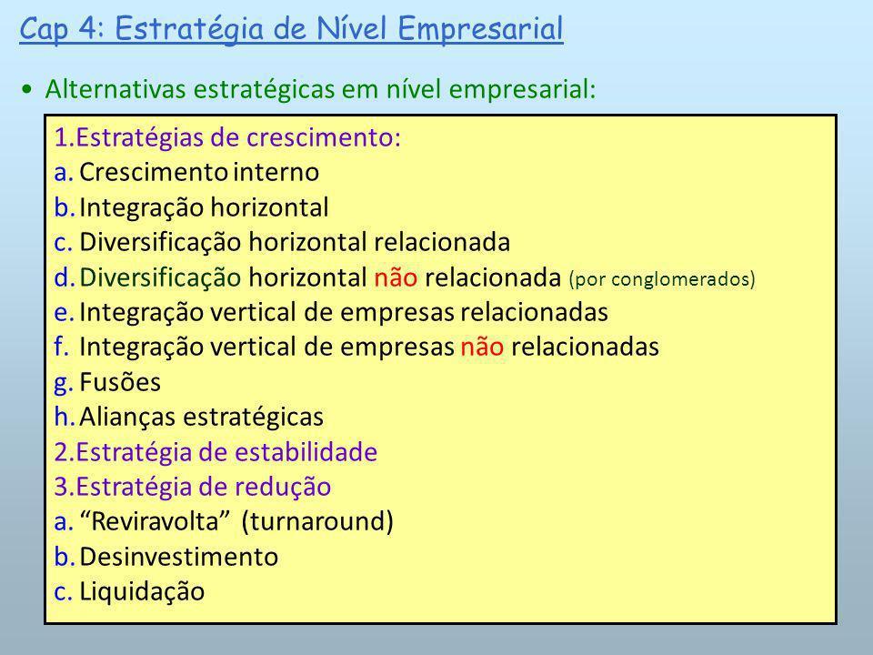 3 Alternativas estratégicas em nível empresarial: 1.Estratégias de crescimento: a.Crescimento interno b.Integração horizontal c.Diversificação horizon