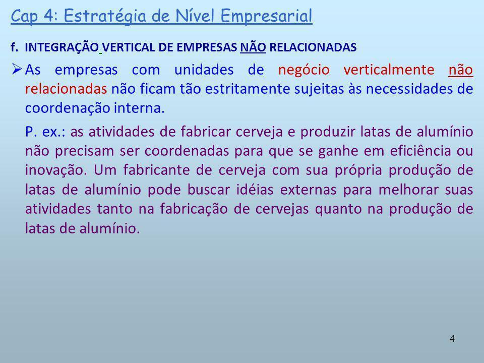 4 Cap 4: Estratégia de Nível Empresarial f.INTEGRAÇÃO VERTICAL DE EMPRESAS NÃO RELACIONADAS As empresas com unidades de negócio verticalmente não rela