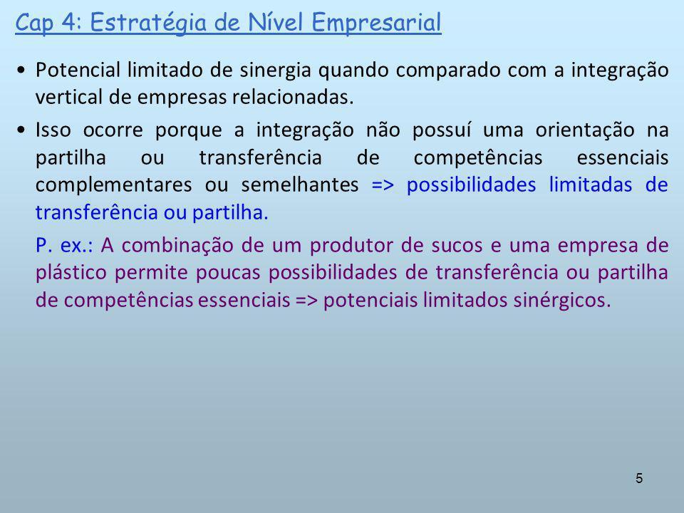 5 Cap 4: Estratégia de Nível Empresarial Potencial limitado de sinergia quando comparado com a integração vertical de empresas relacionadas. Isso ocor