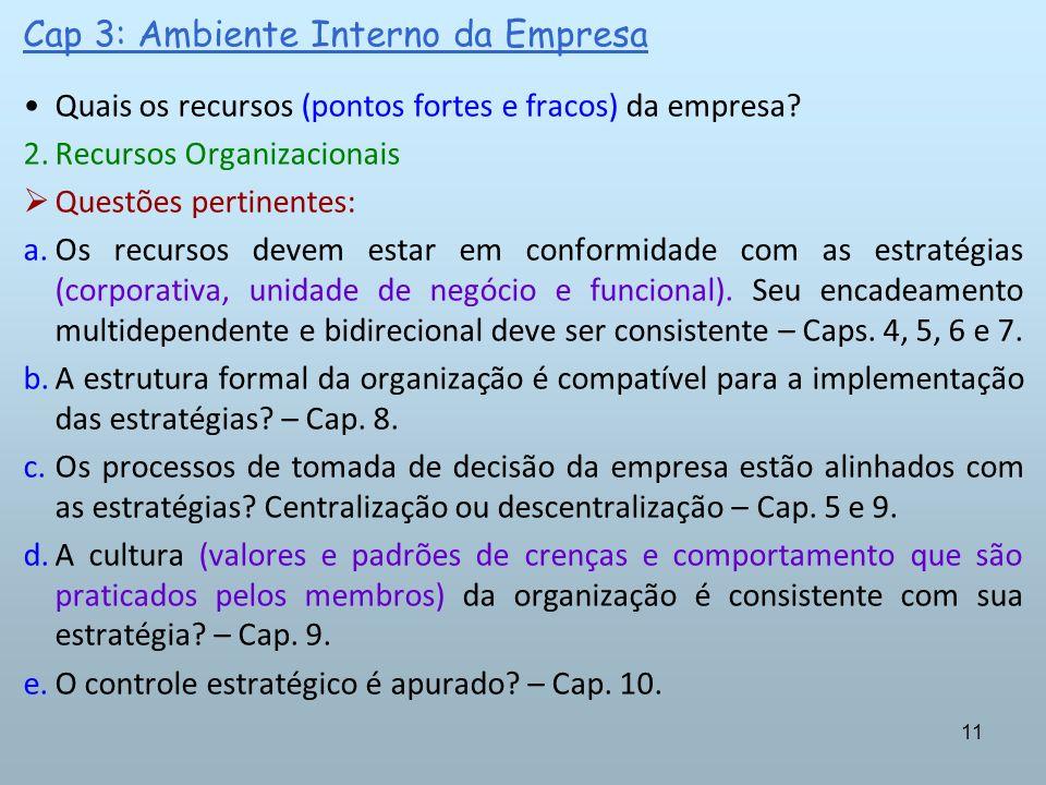 11 Cap 3: Ambiente Interno da Empresa Quais os recursos (pontos fortes e fracos) da empresa? 2.Recursos Organizacionais Questões pertinentes: a.Os rec
