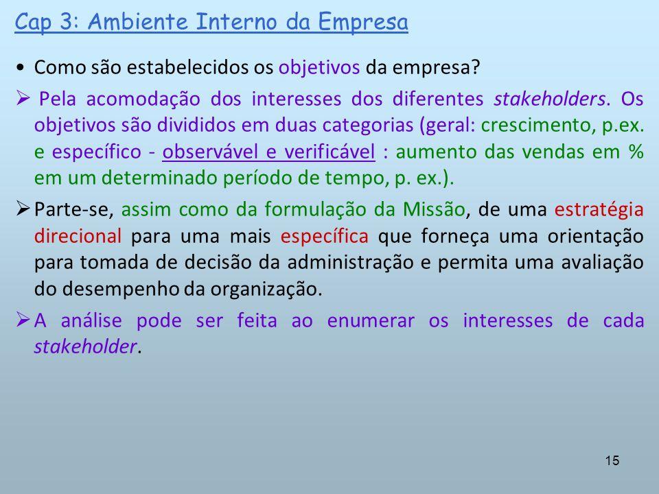 15 Cap 3: Ambiente Interno da Empresa Como são estabelecidos os objetivos da empresa? Pela acomodação dos interesses dos diferentes stakeholders. Os o