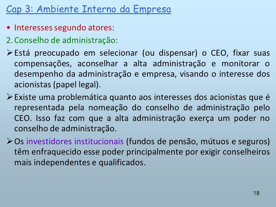 18 Cap 3: Ambiente Interno da Empresa Interesses segundo atores: 2.Conselho de administração: Está preocupado em selecionar (ou dispensar) o CEO, fixa