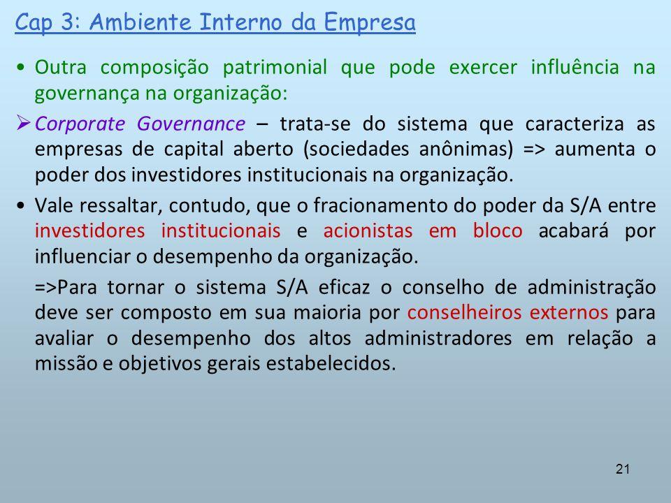 21 Cap 3: Ambiente Interno da Empresa Outra composição patrimonial que pode exercer influência na governança na organização: Corporate Governance – tr
