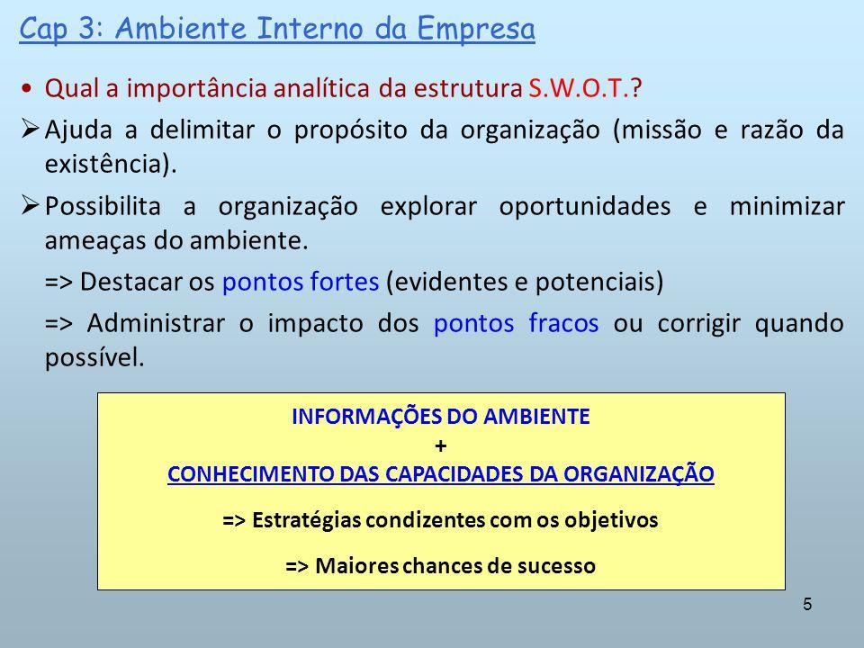 5 Cap 3: Ambiente Interno da Empresa Qual a importância analítica da estrutura S.W.O.T.? Ajuda a delimitar o propósito da organização (missão e razão