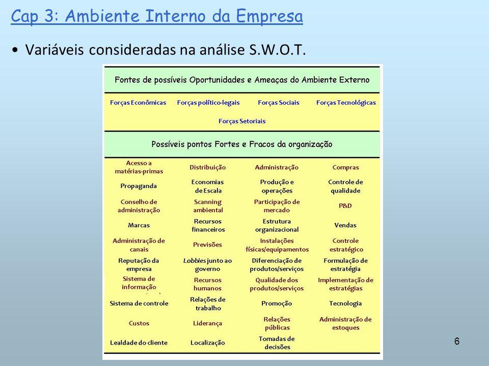 7 Cap 3: Ambiente Interno da Empresa Quais os recursos (pontos fortes e fracos) da empresa.