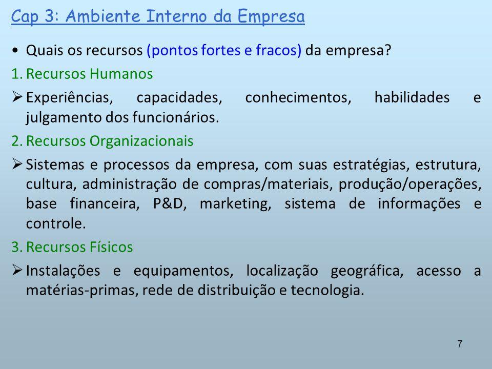 7 Cap 3: Ambiente Interno da Empresa Quais os recursos (pontos fortes e fracos) da empresa? 1.Recursos Humanos Experiências, capacidades, conhecimento