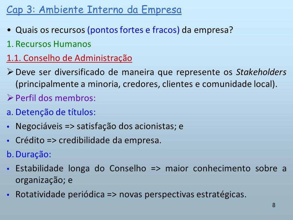 8 Cap 3: Ambiente Interno da Empresa Quais os recursos (pontos fortes e fracos) da empresa? 1.Recursos Humanos 1.1. Conselho de Administração Deve ser