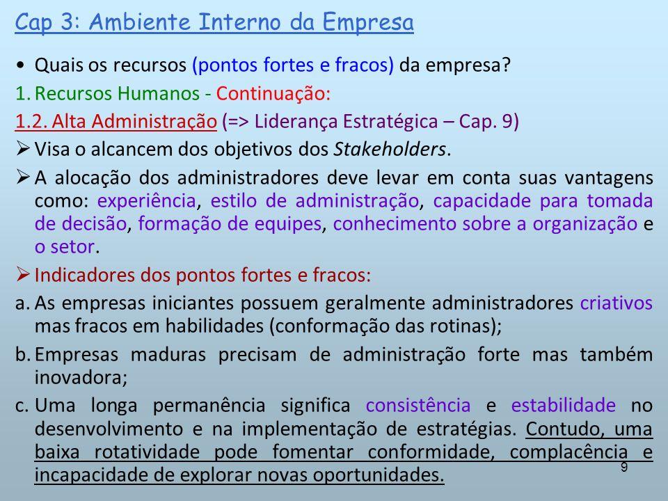 9 Cap 3: Ambiente Interno da Empresa Quais os recursos (pontos fortes e fracos) da empresa? 1.Recursos Humanos - Continuação: 1.2. Alta Administração