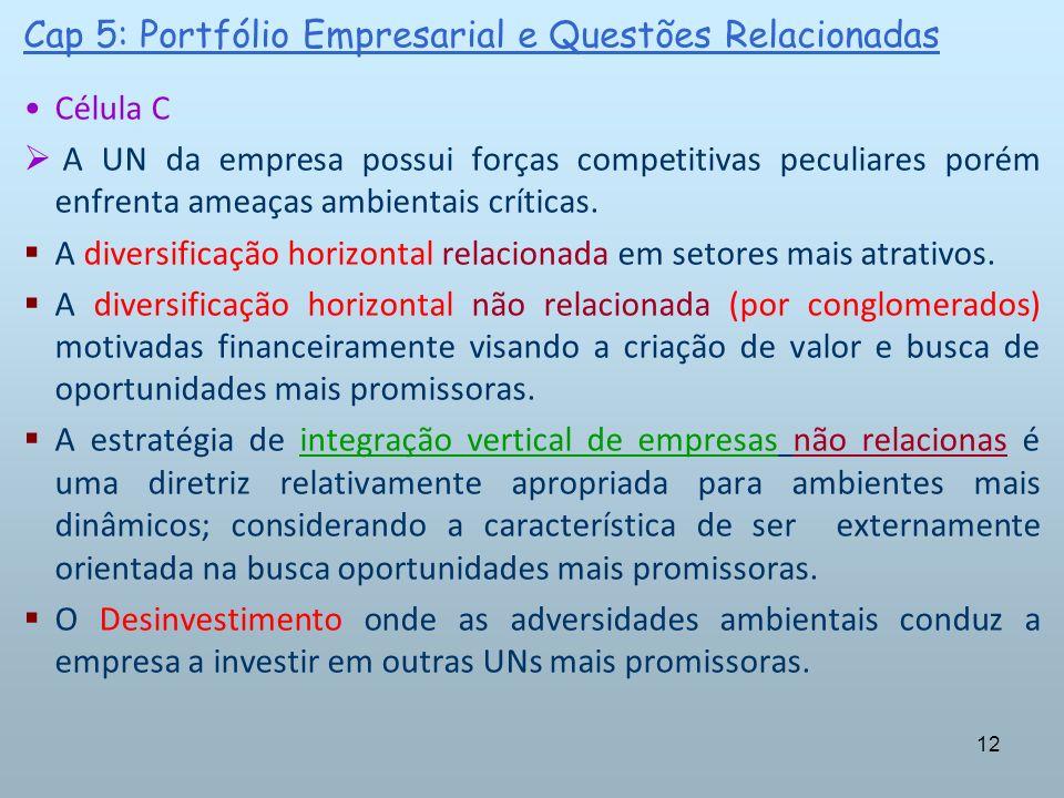 12 Cap 5: Portfólio Empresarial e Questões Relacionadas Célula C A UN da empresa possui forças competitivas peculiares porém enfrenta ameaças ambienta