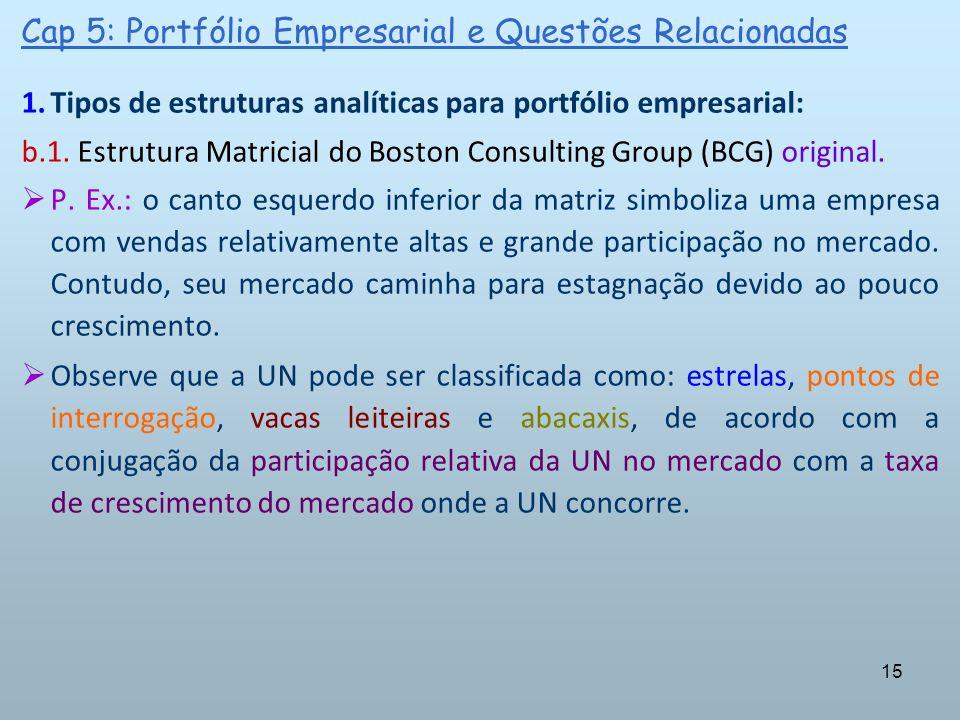 15 Cap 5: Portfólio Empresarial e Questões Relacionadas 1.Tipos de estruturas analíticas para portfólio empresarial: b.1. Estrutura Matricial do Bosto