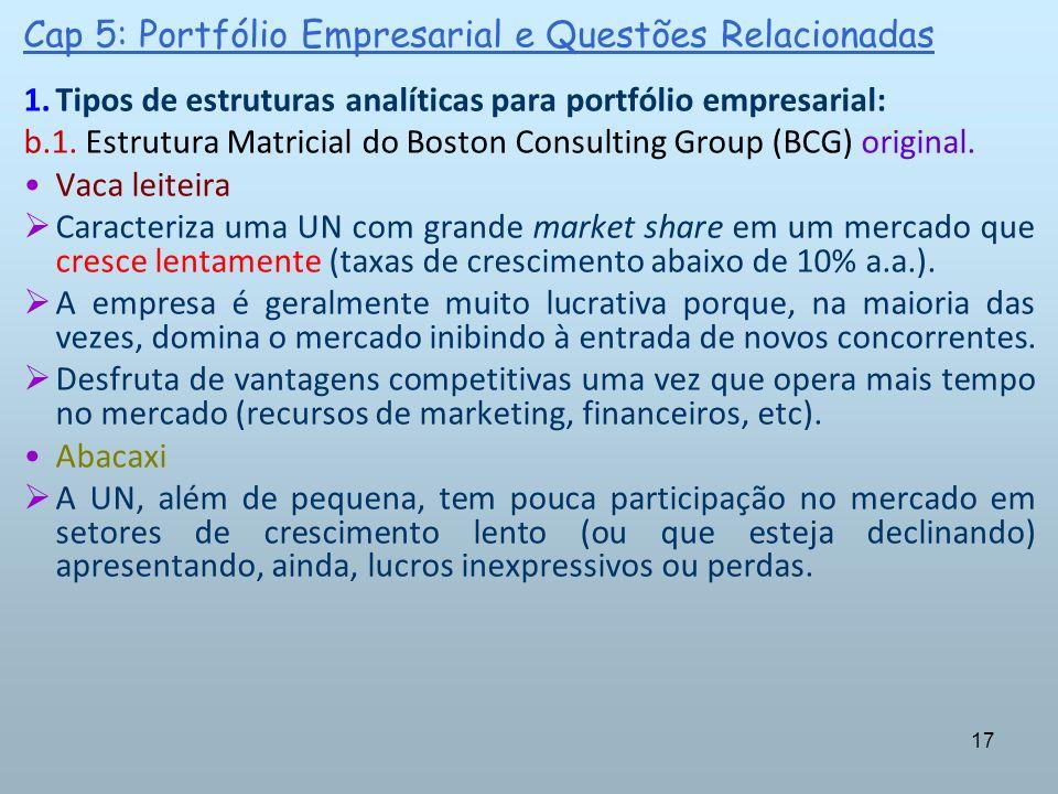 17 Cap 5: Portfólio Empresarial e Questões Relacionadas 1.Tipos de estruturas analíticas para portfólio empresarial: b.1. Estrutura Matricial do Bosto