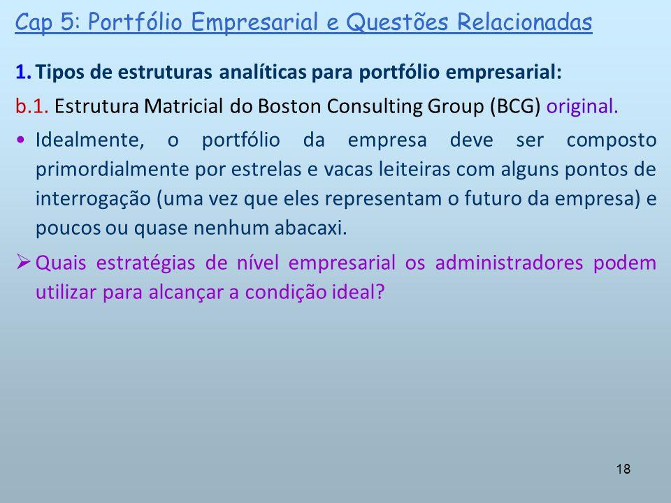 18 Cap 5: Portfólio Empresarial e Questões Relacionadas 1.Tipos de estruturas analíticas para portfólio empresarial: b.1. Estrutura Matricial do Bosto