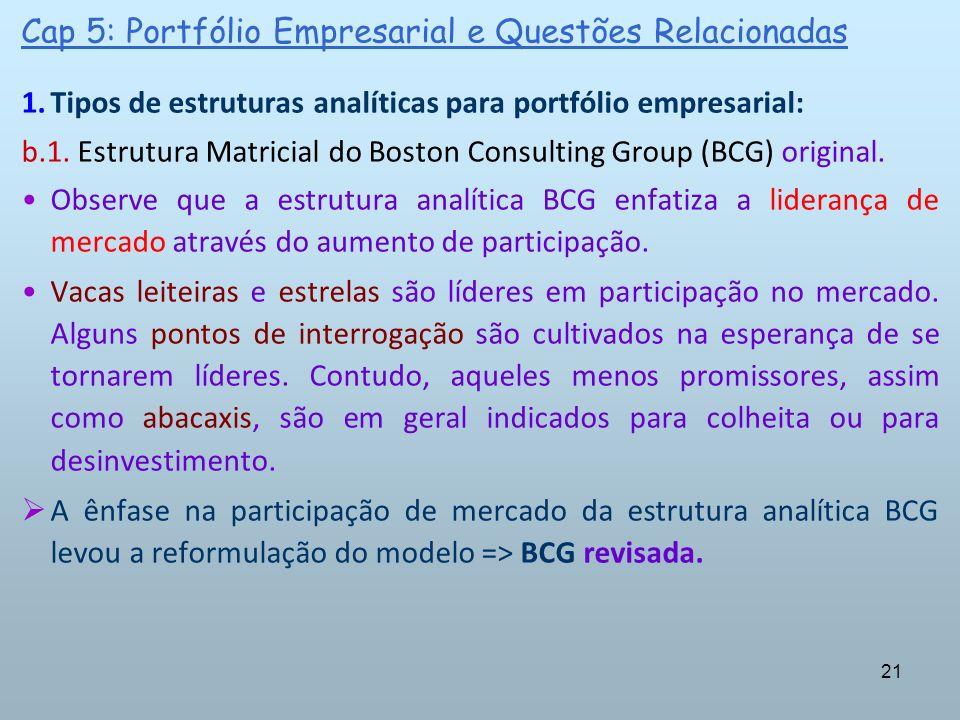 21 Cap 5: Portfólio Empresarial e Questões Relacionadas 1.Tipos de estruturas analíticas para portfólio empresarial: b.1. Estrutura Matricial do Bosto