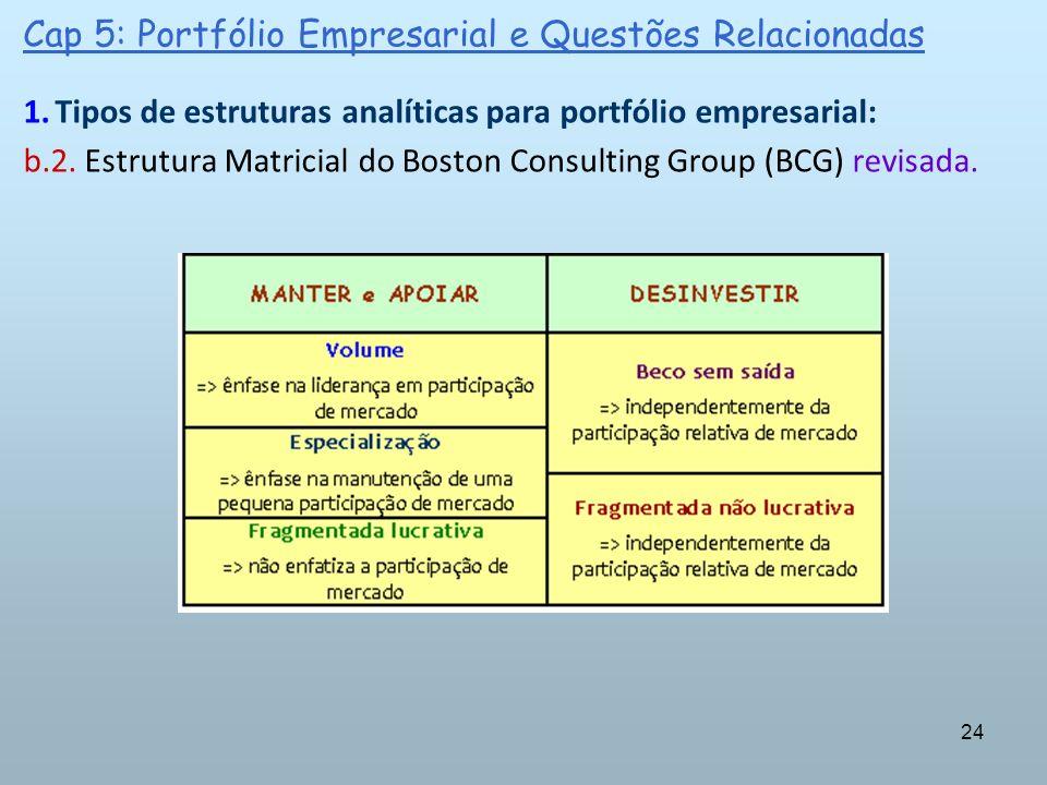 24 Cap 5: Portfólio Empresarial e Questões Relacionadas 1.Tipos de estruturas analíticas para portfólio empresarial: b.2. Estrutura Matricial do Bosto