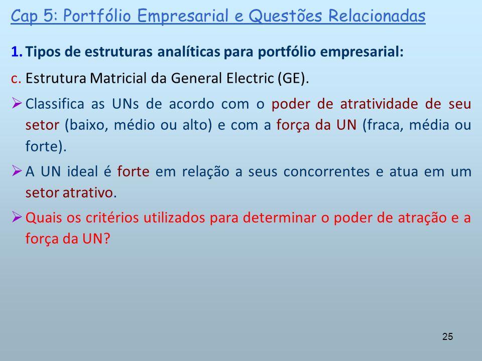 25 Cap 5: Portfólio Empresarial e Questões Relacionadas 1.Tipos de estruturas analíticas para portfólio empresarial: c.Estrutura Matricial da General